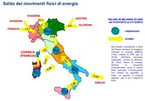 saldi-fisici-energia-elettrica-2012